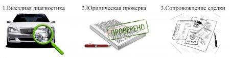 Подбор авто в Москве и МО: особенности процедур, выполняемых профильными компаниями